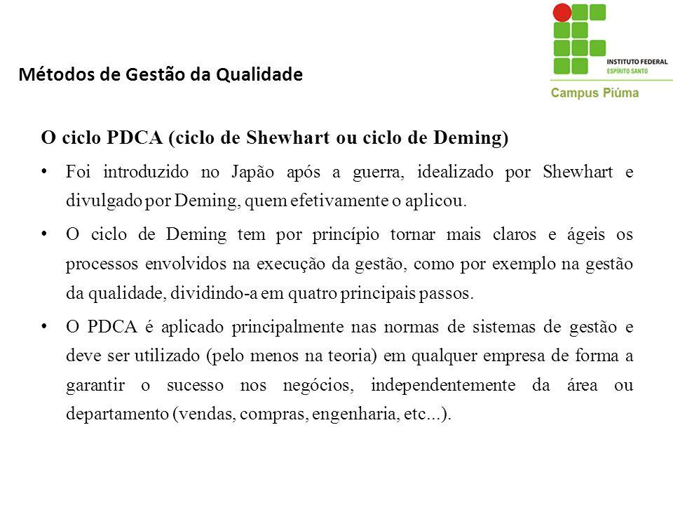 O ciclo PDCA (ciclo de Shewhart ou ciclo de Deming) Foi introduzido no Japão após a guerra, idealizado por Shewhart e divulgado por Deming, quem efeti