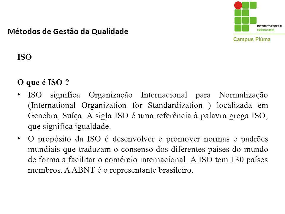ISO O que é ISO ? ISO significa Organização Internacional para Normalização (International Organization for Standardization ) localizada em Genebra, S