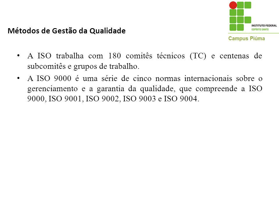 A ISO trabalha com 180 comitês técnicos (TC) e centenas de subcomitês e grupos de trabalho. A ISO 9000 é uma série de cinco normas internacionais sobr