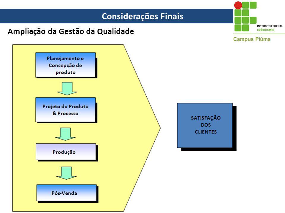 Ampliação da Gestão da Qualidade Considerações Finais