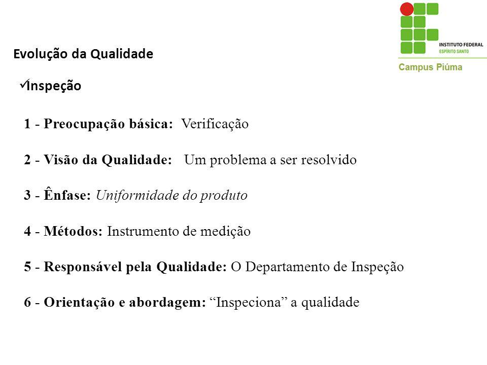 Evolução da Qualidade 1 - Preocupação básica: Verificação 2 - Visão da Qualidade: Um problema a ser resolvido 3 - Ênfase: Uniformidade do produto 4 -