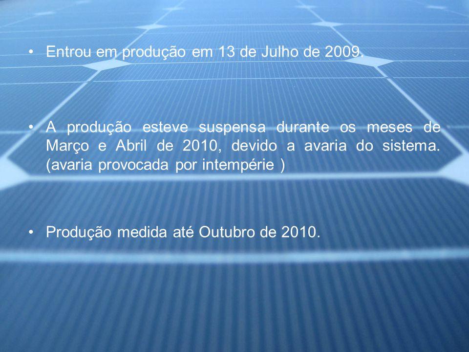 Análise comparativa - Valores de produção em kw/h entre EDP e ESA data EDPCentral Fotovoltaica ESA EDP-ESA Kw/h EDPESA KW/h KW/h 25/07/09329 213,85 329.44329,44214,13 00 25/08/09661990429,65643,50660.84990,28429,54643,670,160,10 25/09/095731563372,451015,95585.811576,09380,771024,44-12,81-8,32 25/10/093951958256,751272,704141990,09269,11293,54-19-12,35 25/11/091932151125.451398,15203.952194,04132,561426,10-10,95-7,11 25/23*/12/091712322111,151509,30170.132364,17110,581536,680,870,56 25/01/10132245485,801595,10130.862495,0385,051621,731,140,74 25/02/102532707164,451759,55262.732757,76170,771792,50-9,73-6,32 25/03/101327208,451768,0002757,7601792,50138,45 25/04/100272001768,0002757,7601792,5000 25/05/104813201312,652080,65507.793265,55330,062122,56-26,79-17,41 25/06/106373838414,052494,70649.063914,61421,882544,44-12-7,8 25/07/106934531450,452945,15707.644622,25459,963004,4-15-9,75 25/08/106375168414,053359,20649,695271.94422,293426,69-8-5,2 25/09/105175684336,053694,60526,895798.83342,473769,16-10-6,5 25/10/104496133291,853986,45461,006259.83299,654068,88-12-7,8