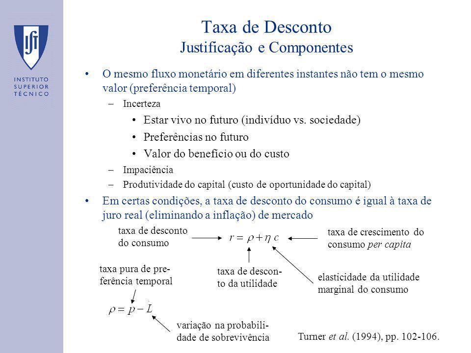 Taxa de Desconto Métodos de Cálculo Taxa pura de preferência temporal – A universal point of view must be impartial about time, and impar-tiality about time means that no time can count differently from any other.