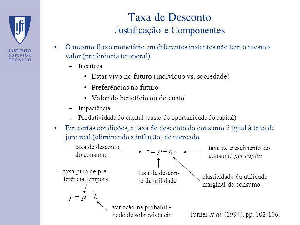 Taxa de Desconto Justificação e Componentes O mesmo fluxo monetário em diferentes instantes não tem o mesmo valor (preferência temporal) –Incerteza Estar vivo no futuro (indivíduo vs.