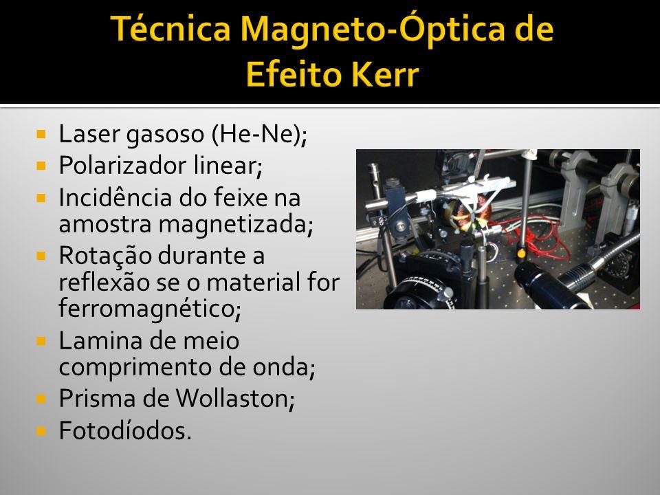 Laser gasoso (He-Ne); Polarizador linear; Incidência do feixe na amostra magnetizada; Rotação durante a reflexão se o material for ferromagnético; Lam