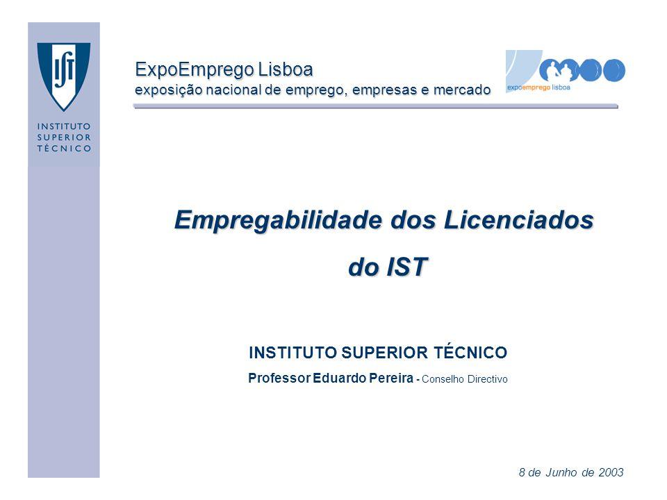 Instituto Superior Técnico Conteúdos da Comunicação 1.