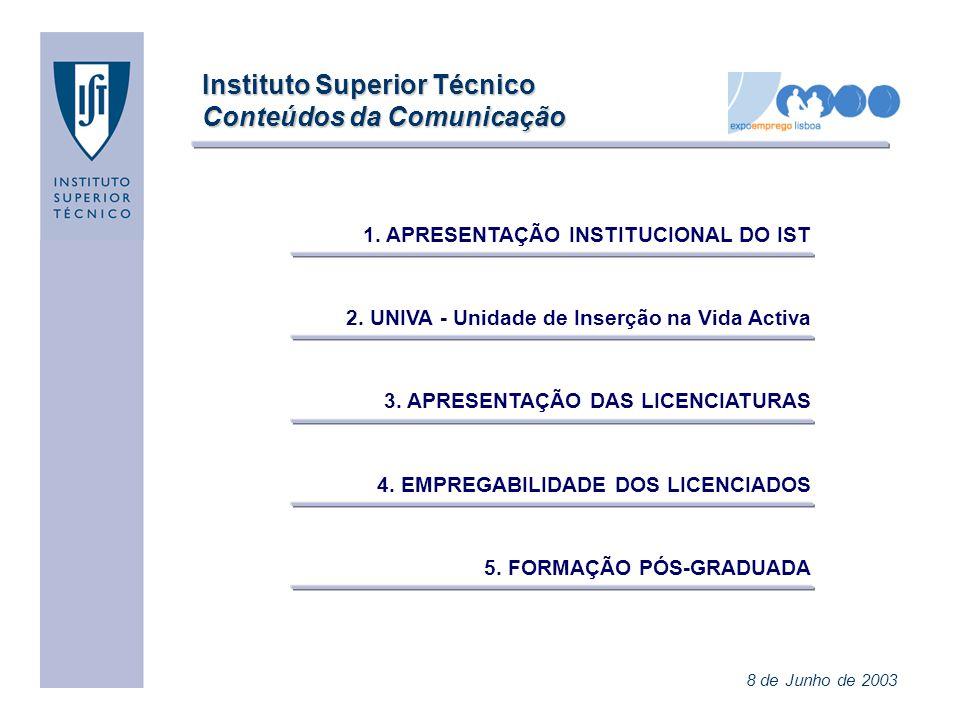 Instituto Superior Técnico 1.