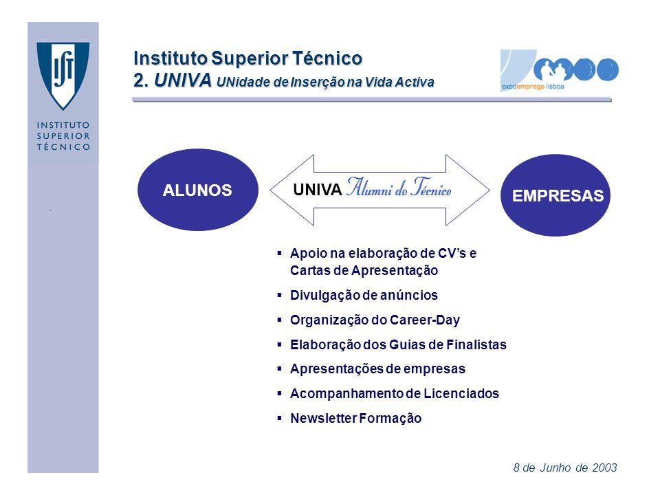Instituto Superior Técnico 3.Apresentação das Licenciaturas ENGENHARIAS TRADICIONAIS Eng.