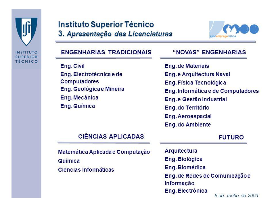 Instituto Superior Técnico 4. EMPREGABILIDADE DOS LICENCIADOS 8 de Junho de 2003