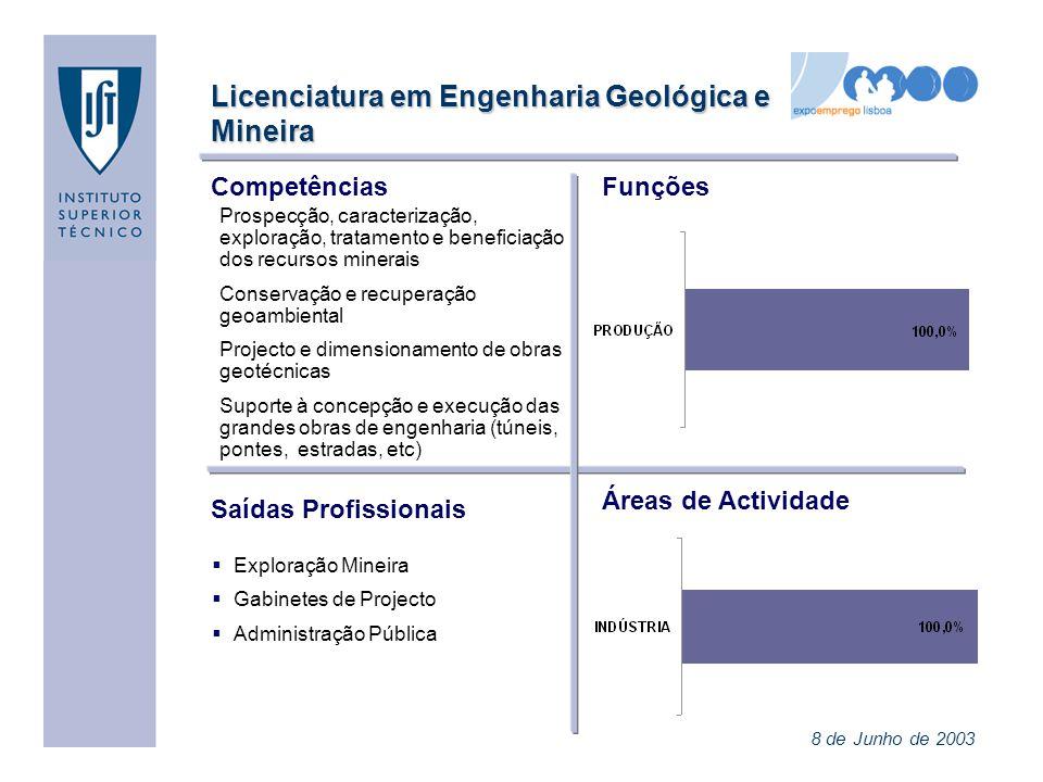Razões de Frequência Áreas e tipo de Formação Frequência Instituto Superior Técnico Formação Pós-Graduada Doutoramento (27,3%): Física 3,3% Química 2,5% Pós-Graduação (14,9%) : Gestão 2,5% Qualidade 2,5% Eng.