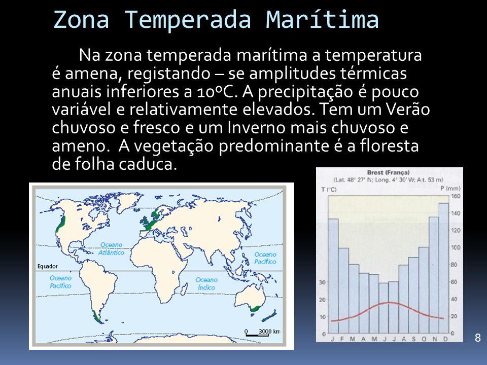 Zona Temperada Marítima Na zona temperada marítima a temperatura é amena, registando – se amplitudes térmicas anuais inferiores a 10ºC. A precipitação