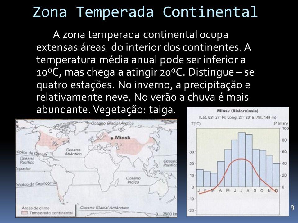 Zona Temperada Continental A zona temperada continental ocupa extensas áreas do interior dos continentes. A temperatura média anual pode ser inferior