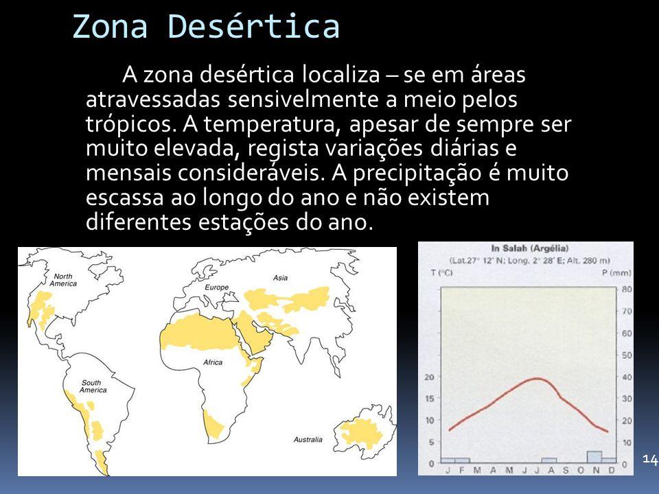 Zona Desértica A zona desértica localiza – se em áreas atravessadas sensivelmente a meio pelos trópicos. A temperatura, apesar de sempre ser muito ele