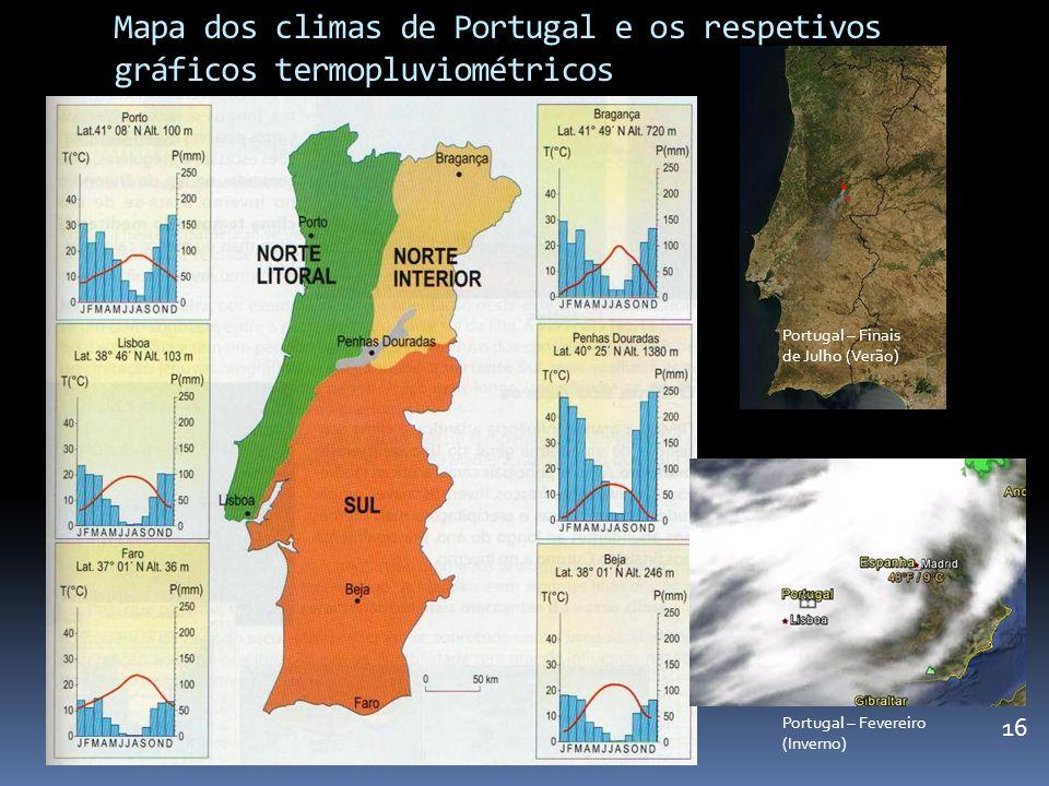 Mapa dos climas de Portugal e os respetivos gráficos termopluviométricos 16 Portugal – Finais de Julho (Verão) Portugal – Fevereiro (Inverno)