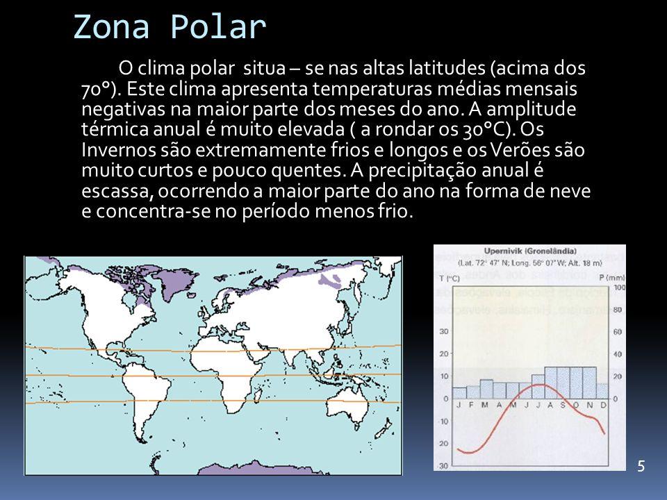 Zona Polar O clima polar situa – se nas altas latitudes (acima dos 70°). Este clima apresenta temperaturas médias mensais negativas na maior parte dos