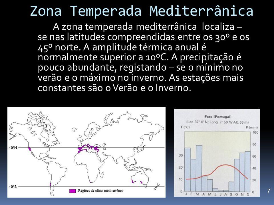 Zona Temperada Mediterrânica A zona temperada mediterrânica localiza – se nas latitudes compreendidas entre os 30º e os 45º norte. A amplitude térmica