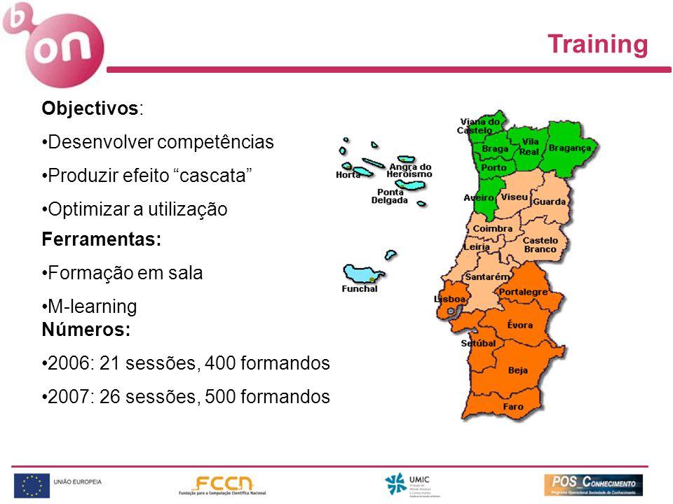 Objectivos: Desenvolver competências Produzir efeito cascata Optimizar a utilização Training Ferramentas: Formação em sala M-learning Números: 2006: 21 sessões, 400 formandos 2007: 26 sessões, 500 formandos