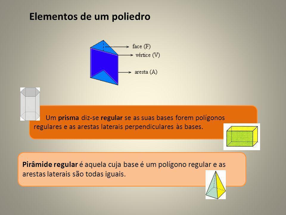 Elementos de um poliedro Um prisma diz-se regular se as suas bases forem polígonos regulares e as arestas laterais perpendiculares às bases. Pirâmide