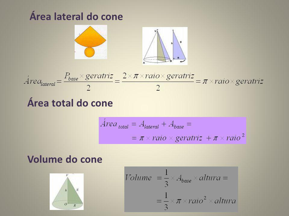 Área lateral do cone Área total do cone Volume do cone