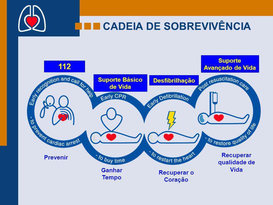 CADEIA DE SOBREVIVÊNCIA 112 Suporte Básico de Vida Desfibrilhação Suporte Avançado de Vida Prevenir Ganhar Tempo Recuperar o Coração Recuperar qualida