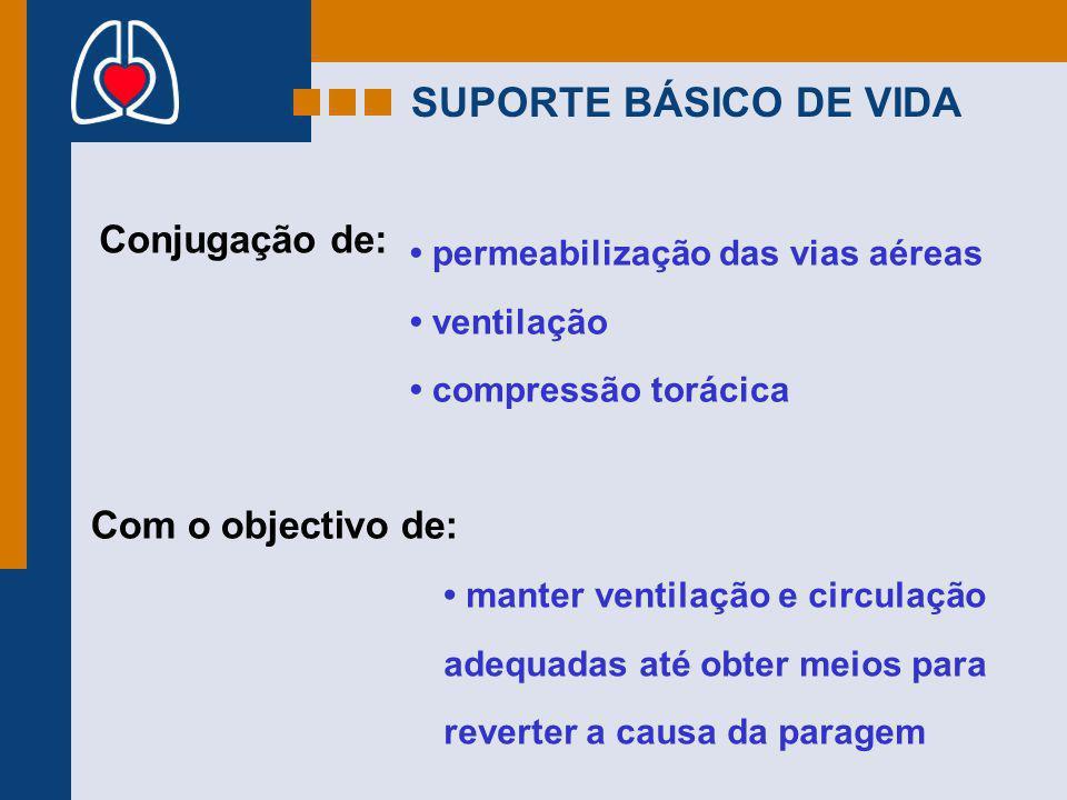 SUPORTE BÁSICO DE VIDA Conjugação de: permeabilização das vias aéreas ventilação compressão torácica Com o objectivo de: manter ventilação e circulaçã