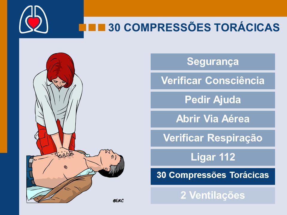 30 COMPRESSÕES TORÁCICAS Segurança Verificar Consciência Pedir Ajuda Abrir Via Aérea Verificar Respiração Ligar 112 30 Compressões Torácicas 2 Ventila