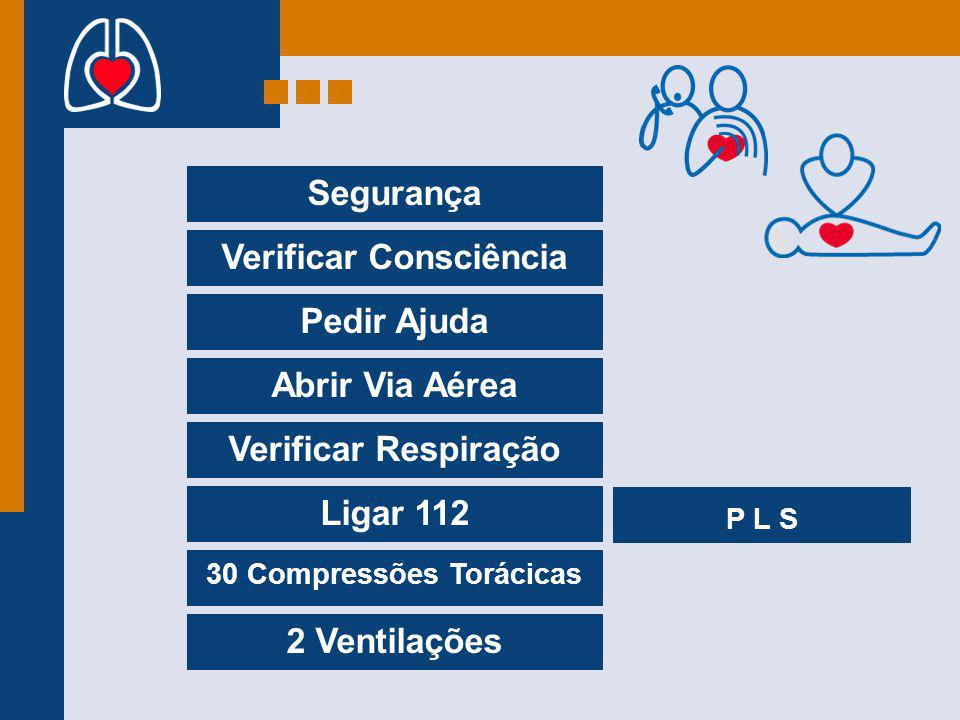 Segurança Verificar Consciência Pedir Ajuda Abrir Via Aérea Verificar Respiração Ligar 112 30 Compressões Torácicas 2 Ventilações P L S