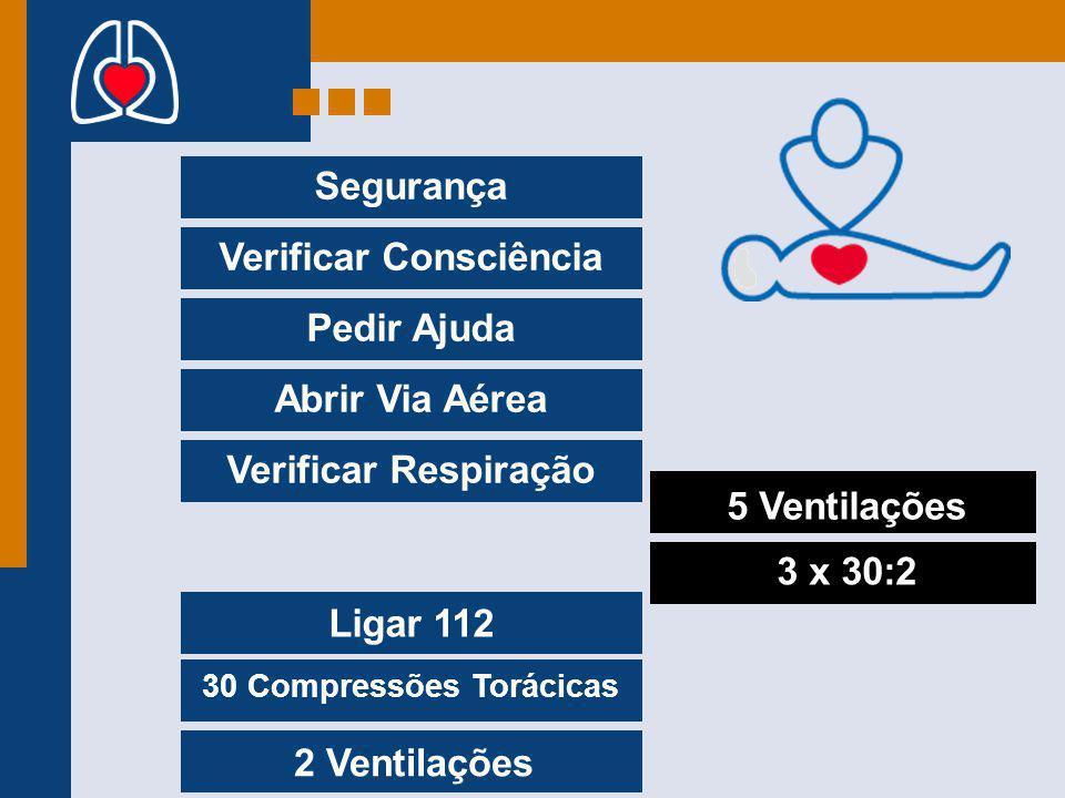 Segurança Verificar Consciência Pedir Ajuda Abrir Via Aérea Verificar Respiração Ligar 112 30 Compressões Torácicas 2 Ventilações 5 Ventilações 3 x 30