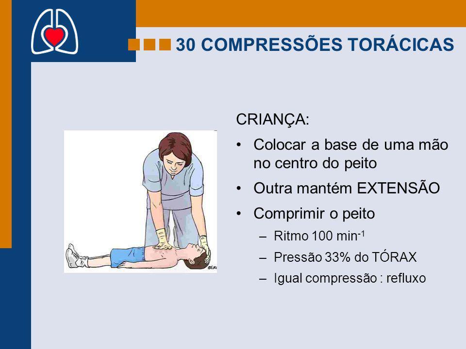 CRIANÇA: Colocar a base de uma mão no centro do peito Outra mantém EXTENSÃO Comprimir o peito –Ritmo 100 min -1 –Pressão 33% do TÓRAX –Igual compressã