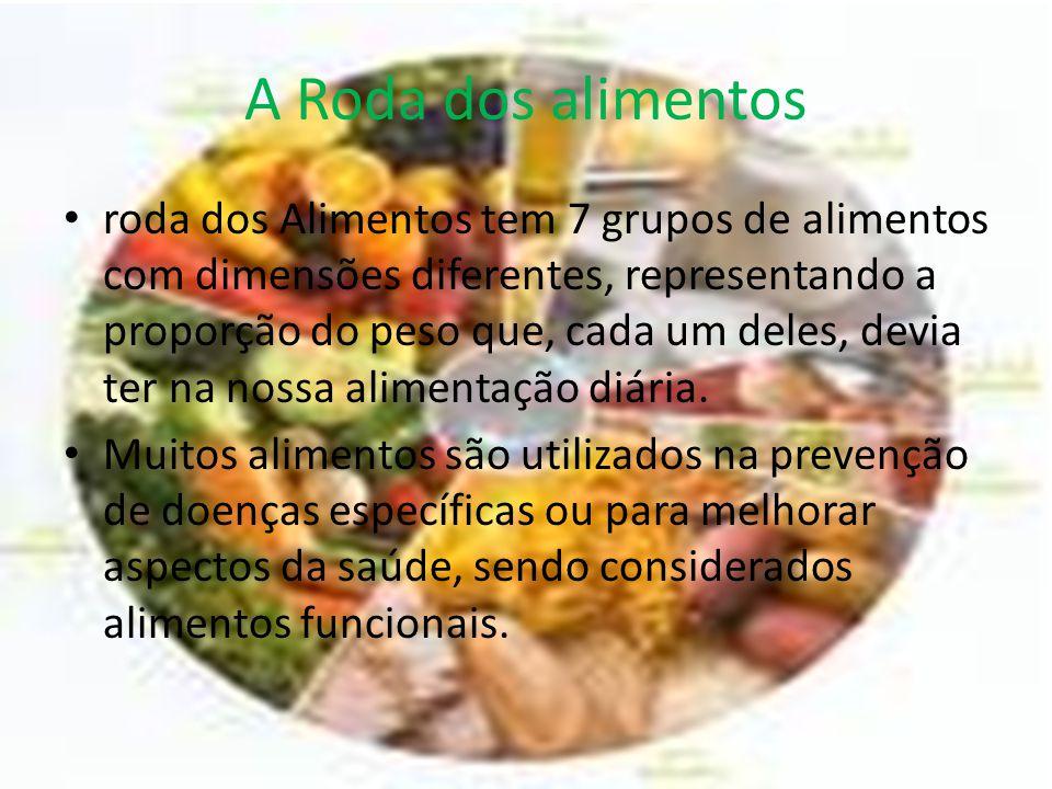 A Roda dos alimentos roda dos Alimentos tem 7 grupos de alimentos com dimensões diferentes, representando a proporção do peso que, cada um deles, devi