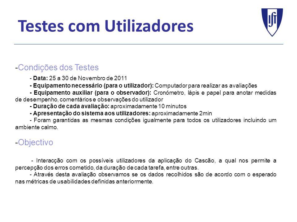 Testes com Utilizadores -Condições dos Testes - Data: 25 a 30 de Novembro de 2011 - Equipamento necessário (para o utilizador): Computador para realiz