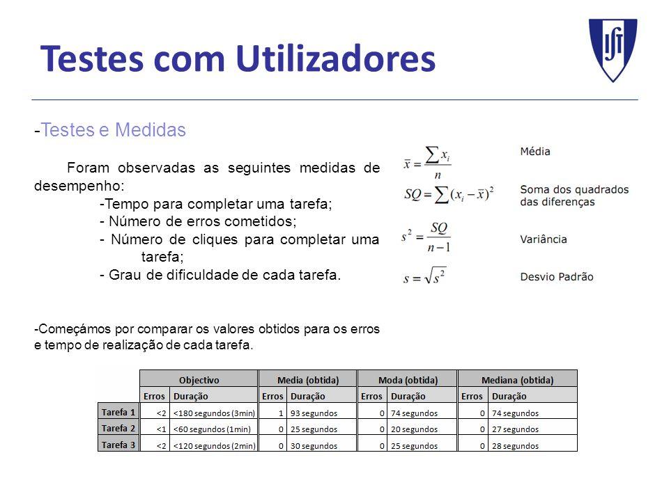 Testes com Utilizadores -Testes e Medidas Foram observadas as seguintes medidas de desempenho: -Tempo para completar uma tarefa; - Número de erros com