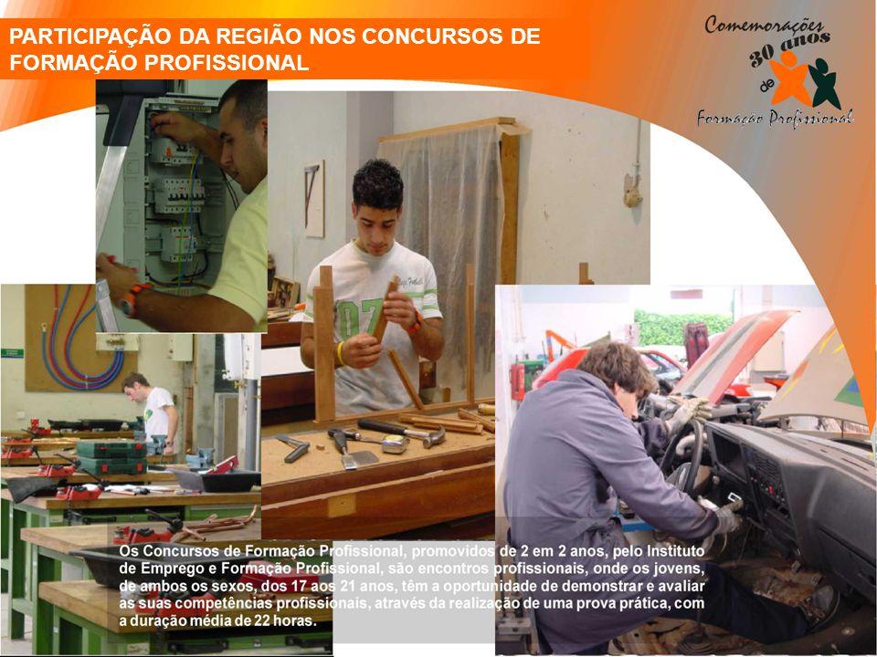 PARTICIPAÇÃO DA REGIÃO NOS CONCURSOS DE FORMAÇÃO PROFISSIONAL