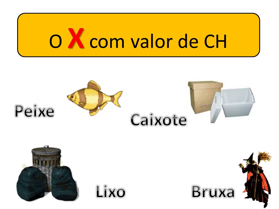 Descobri que o X tem vários valores, isto é, pode ler-se de várias maneiras.