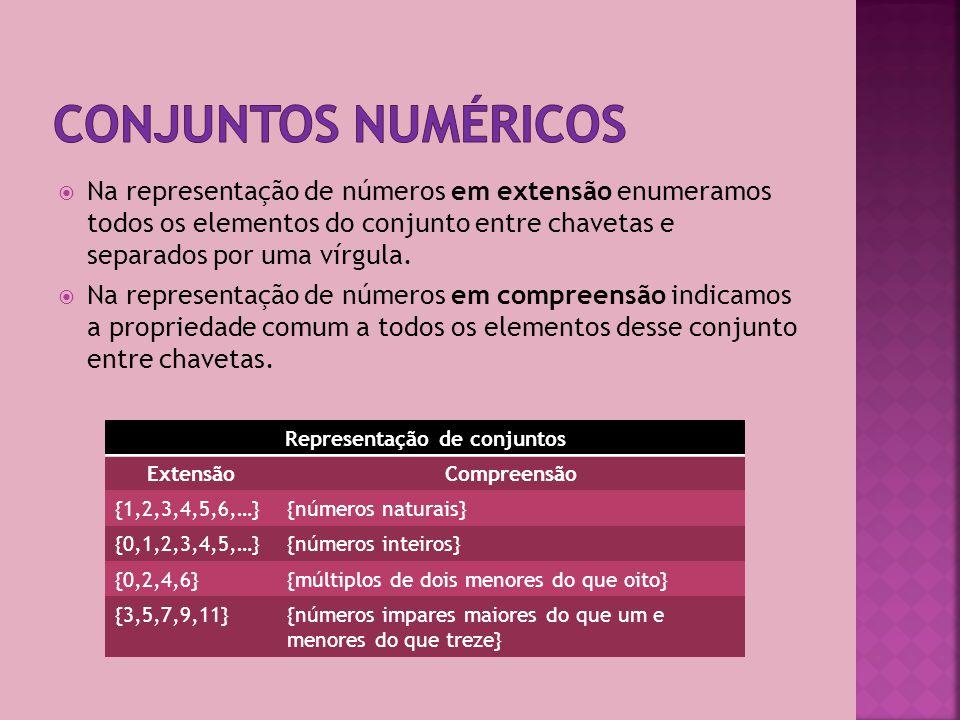 Na recta numérica, os números estão dispostos por ordem crescente, da esquerda para a direita.