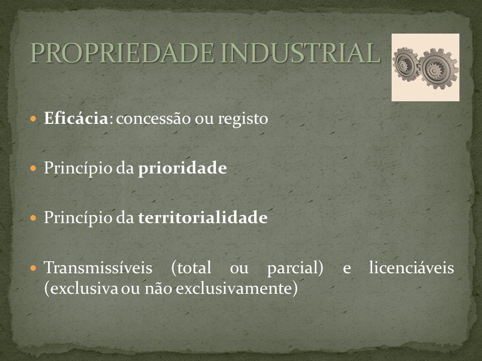 Eficácia: concessão ou registo Princípio da prioridade Princípio da territorialidade Transmissíveis (total ou parcial) e licenciáveis (exclusiva ou não exclusivamente)