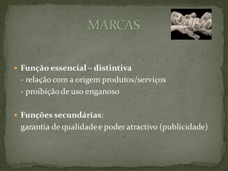 Função essencial – distintiva - relação com a origem produtos/serviços - proibição de uso enganoso Funções secundárias: garantia de qualidade e poder atractivo (publicidade)