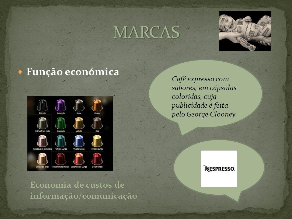 Função económica Café expresso com sabores, em cápsulas coloridas, cuja publicidade é feita pelo George Clooney Economia de custos de informação/comunicação
