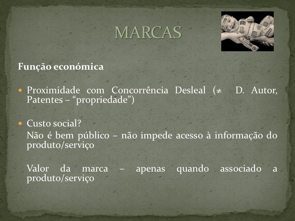 Função económica Proximidade com Concorrência Desleal ( D.