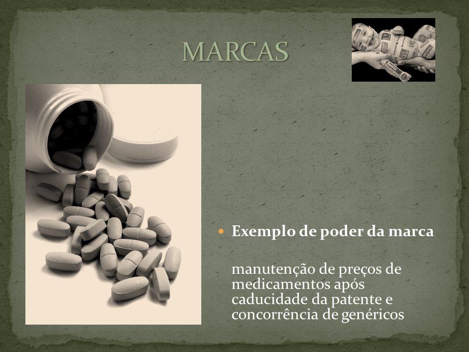 Exemplo de poder da marca manutenção de preços de medicamentos após caducidade da patente e concorrência de genéricos