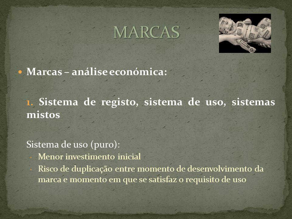 Marcas – análise económica: 1.