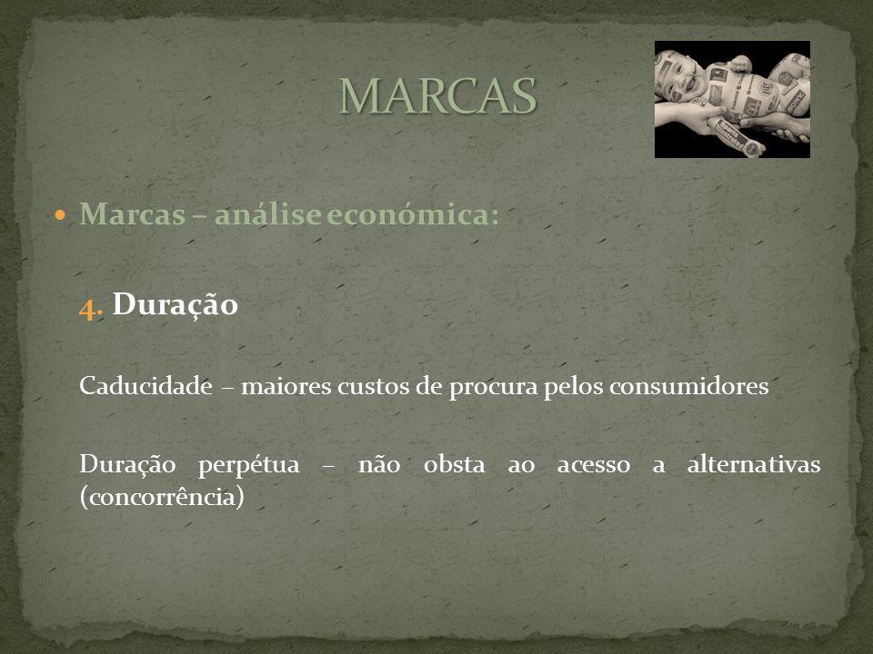 Marcas – análise económica: 4.