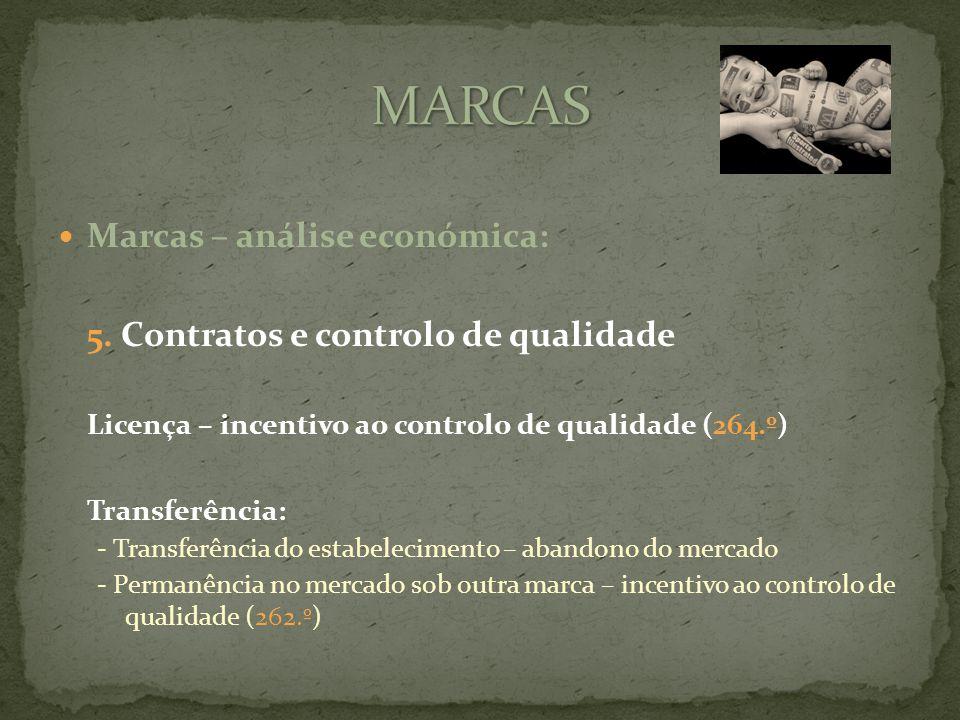 Marcas – análise económica: 5.
