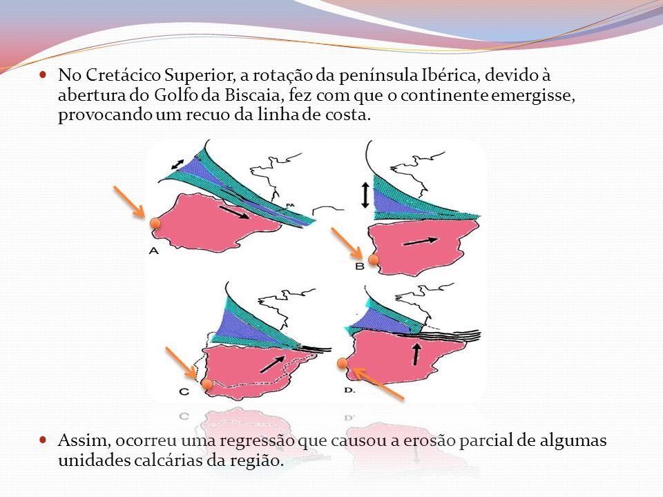 No Cretácico Superior, a rotação da península Ibérica, devido à abertura do Golfo da Biscaia, fez com que o continente emergisse, provocando um recuo da linha de costa.