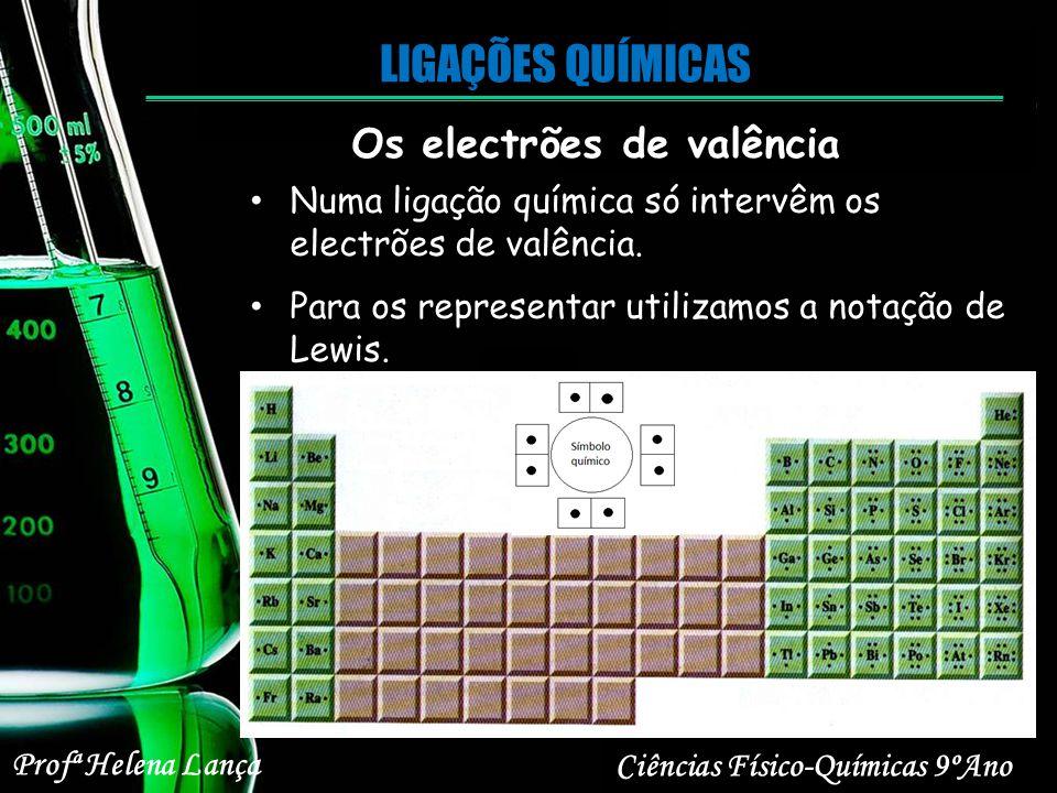 Os electrões de valência LIGAÇÕES QUÍMICAS Numa ligação química só intervêm os electrões de valência. Para os representar utilizamos a notação de Lewi