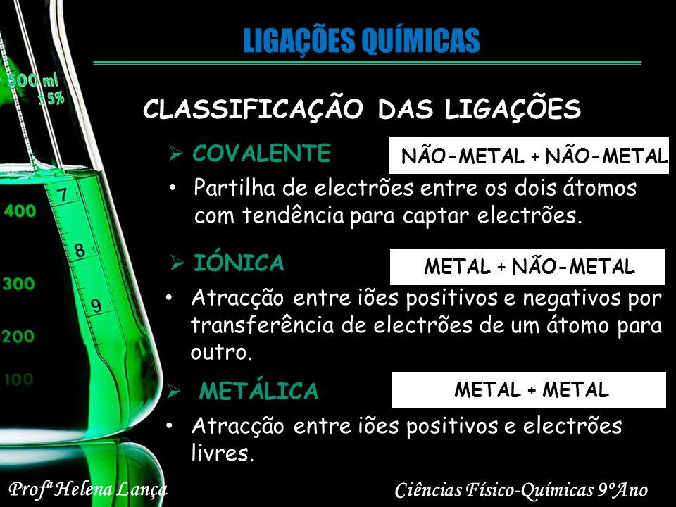 CLASSIFICAÇÃO DAS LIGAÇÕES COVALENTE LIGAÇÕES QUÍMICAS Ciências Físico-Químicas 9ºAno Profª Helena Lança NÃO-METAL + NÃO-METAL METAL + NÃO-METAL METAL