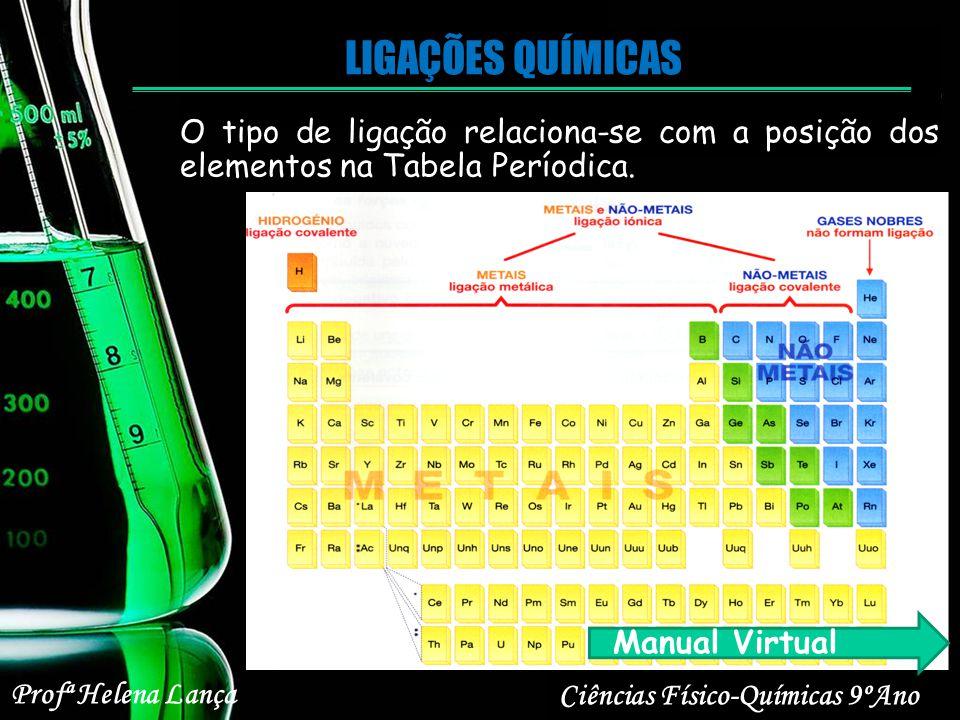 LIGAÇÕES QUÍMICAS Ciências Físico-Químicas 9ºAno Profª Helena Lança O tipo de ligação relaciona-se com a posição dos elementos na Tabela Períodica. Ma