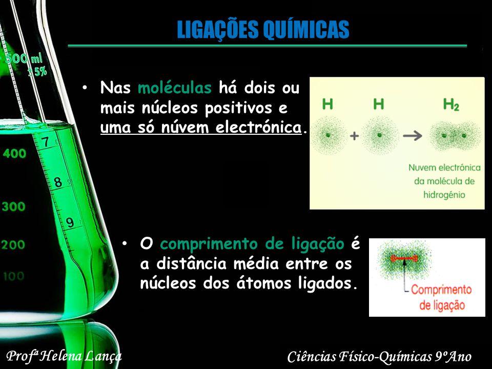 LIGAÇÕES QUÍMICAS Ciências Físico-Químicas 9ºAno Profª Helena Lança Nas moléculas há dois ou mais núcleos positivos e uma só núvem electrónica. O comp