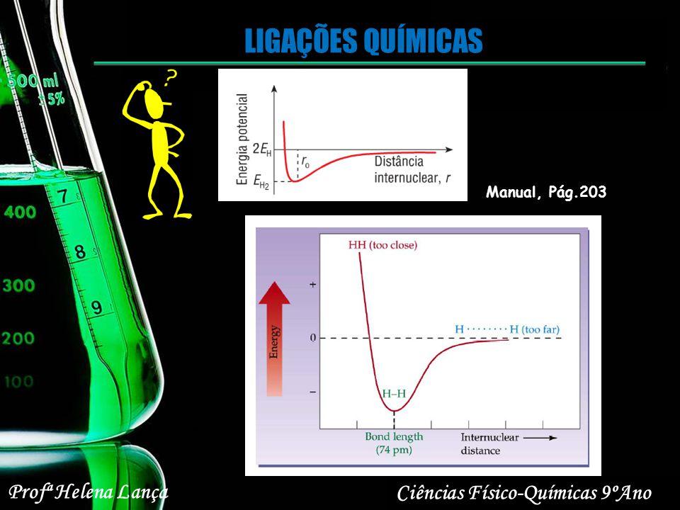LIGAÇÕES QUÍMICAS Ciências Físico-Químicas 9ºAno Profª Helena Lança Manual, Pág.203