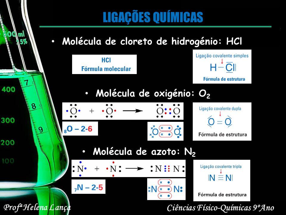 LIGAÇÕES QUÍMICAS Ciências Físico-Químicas 9ºAno Profª Helena Lança Molécula de oxigénio: O 2 Molécula de azoto: N 2 Molécula de cloreto de hidrogénio